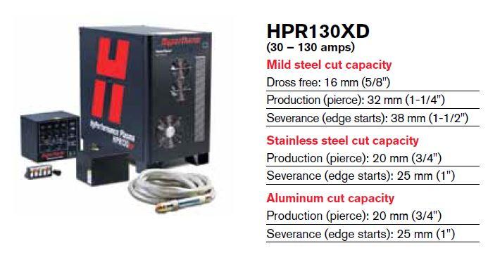 HG PLASCUT 1530 HD (HPR130XD)